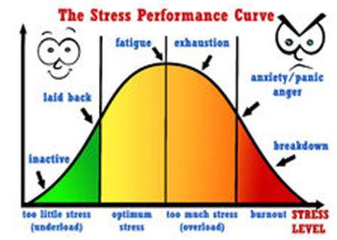 FACTORS CAUSING STRESS AMONG SCHOOL TEACHERS - India